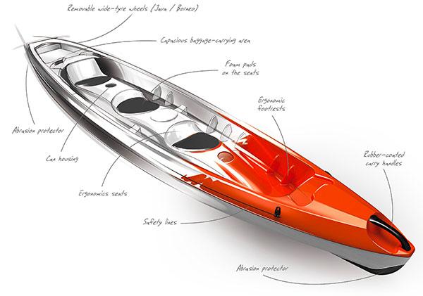 b1936c4148d4b6 Il Borneo è facilmente convertibile in un monoposto – basta montare un solo  sedile. Considera che questo modello può essere omologato come kayak da  mare, ...